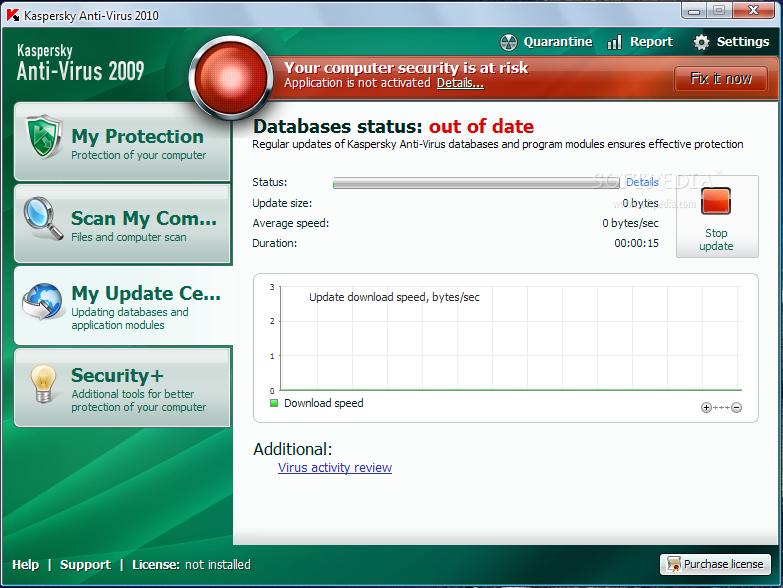 W dolnej cz11915bci okna technologia ochrony w chmurze znajdziesz statystyki dotycz105ce kaspersky security network